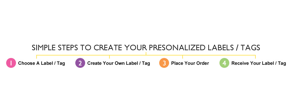 We provide simple steps to personalized labels and tags with your name or your kids' name.